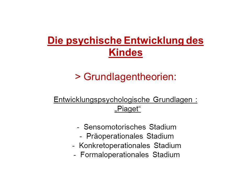 Die psychische Entwicklung des Kindes > Grundlagentheorien: Entwicklungspsychologische Grundlagen : Piaget - Sensomotorisches Stadium - Präoperational