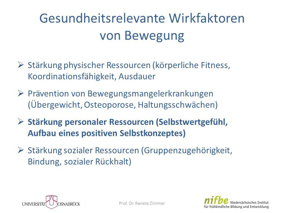Prof. Dr. Renate Zimmer Stärkung physischer Ressourcen (körperliche Fitness, Koordinationsfähigkeit, Ausdauer Prävention von Bewegungsmangelerkrankung