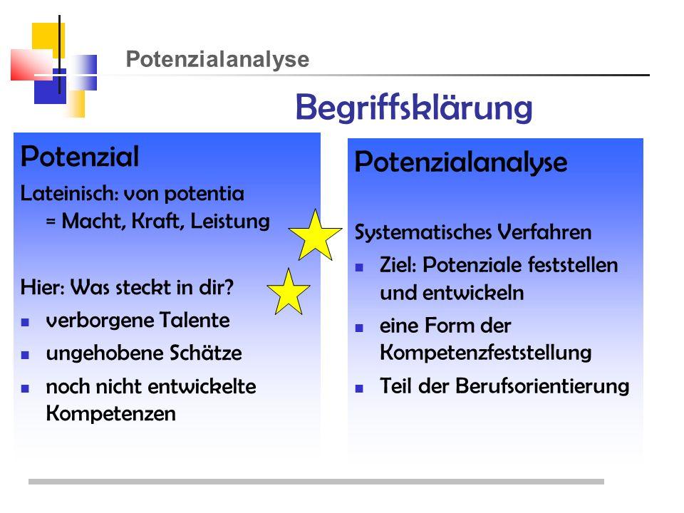 Potenzialanalyse Potenzial Lateinisch: von potentia = Macht, Kraft, Leistung Hier: Was steckt in dir.