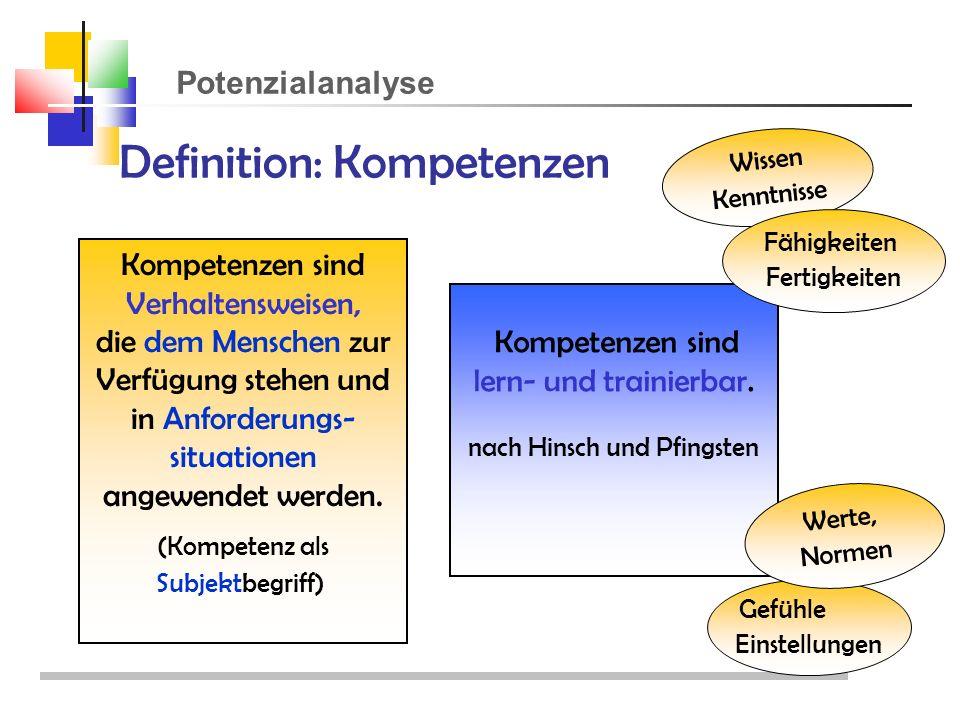 Potenzialanalyse Kompetenzen sind lern- und trainierbar.