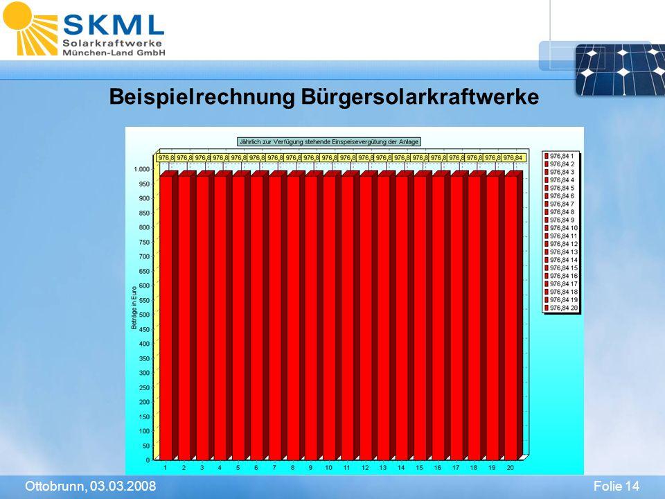 Folie 14Ottobrunn, 03.03.2008 Beispielrechnung Bürgersolarkraftwerke