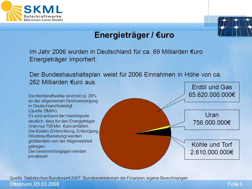 Folie 5Ottobrunn, 03.03.2008 Quelle: Statistisches Bundesamt 2007, Bundesministerium der Finanzen, eigene Berechnungen Erdöl und Gas 65.620.000.000 Kohle und Torf 2.610.000.000 Uran 756.000.000 Im Jahr 2006 wurden in Deutschland für ca.
