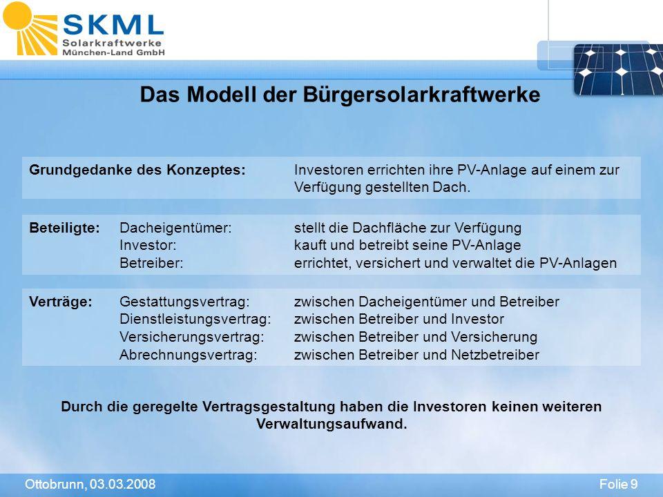 Folie 9Ottobrunn, 03.03.2008 Das Modell der Bürgersolarkraftwerke Grundgedanke des Konzeptes: Investoren errichten ihre PV-Anlage auf einem zur Verfüg