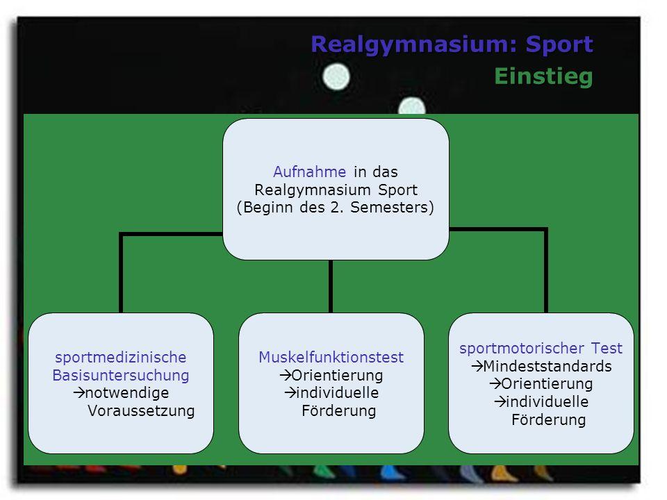 Realgymnasium: Sport Einstieg Aufnahme in das Realgymnasium Sport (Beginn des 2. Semesters) sportmedizinische Basisuntersuchung notwendige Voraussetzu
