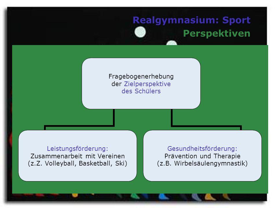 Realgymnasium: Sport Perspektiven Fragebogenerhebung der Zielperspektive des Schülers Leistungsförderung: Zusammenarbeit mit Vereinen (z.Z. Volleyball