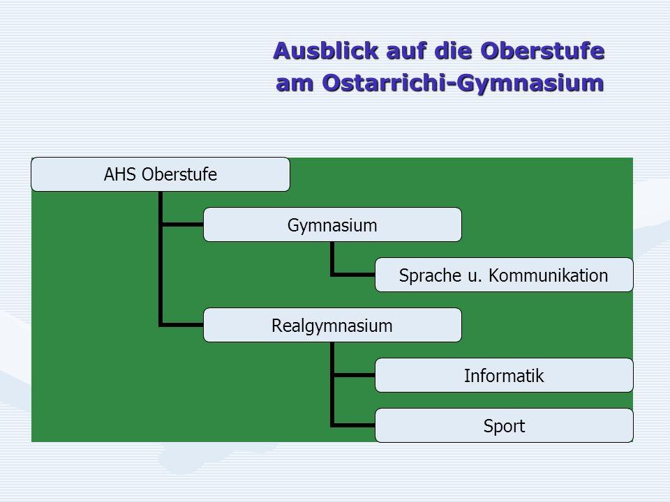 Ausblick auf die Oberstufe am Ostarrichi-Gymnasium AHS Oberstufe Gymnasium Sprache u. Kommunikation Realgymnasium Informatik Sport