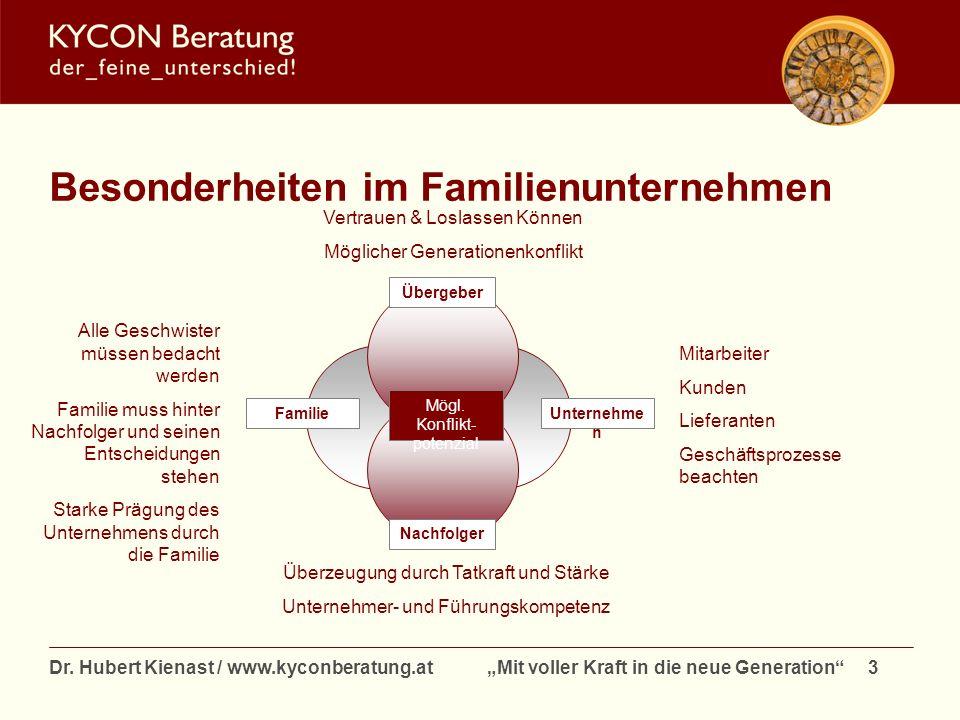 Dr. Hubert Kienast / www.kyconberatung.at Mit voller Kraft in die neue Generation 3 Besonderheiten im Familienunternehmen Unternehme n Familie Übergeb