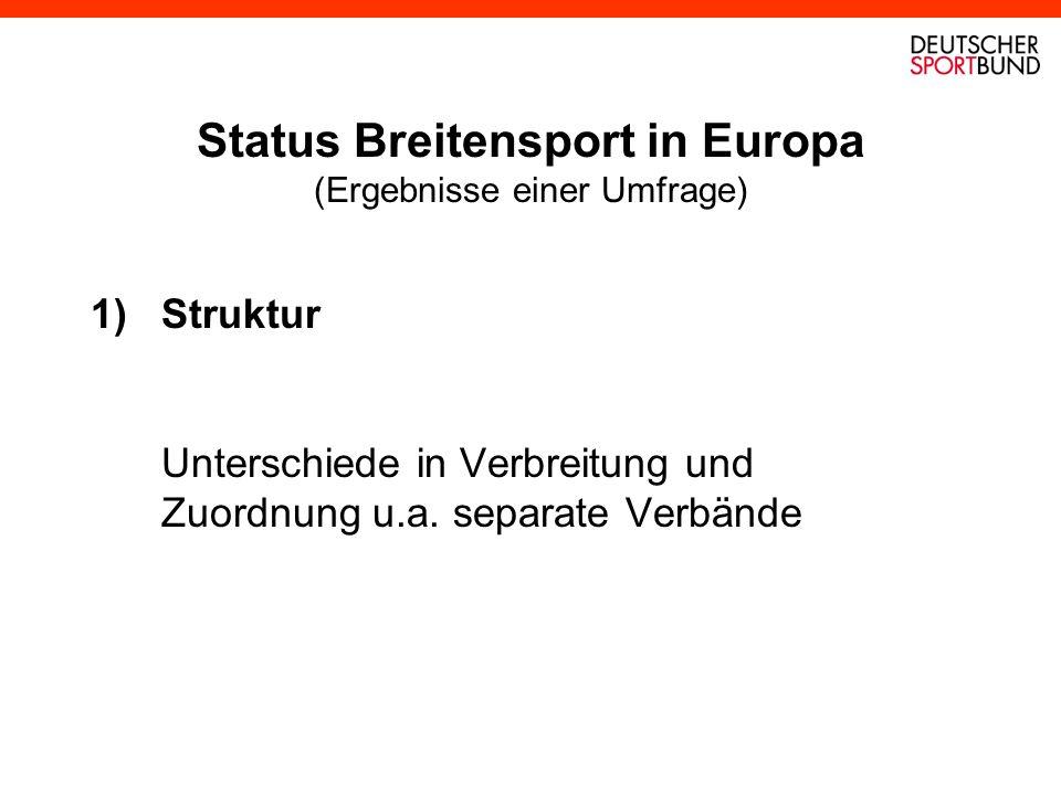 Status Breitensport in Europa (Ergebnisse einer Umfrage) 1)Struktur Unterschiede in Verbreitung und Zuordnung u.a. separate Verbände