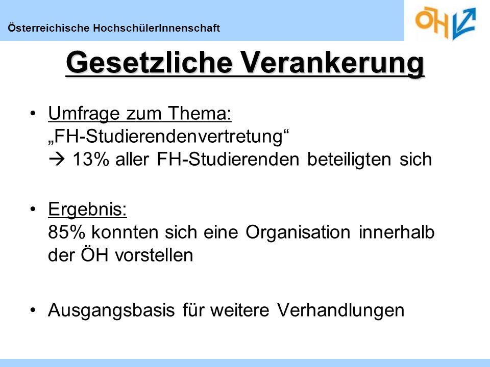 Österreichische HochschülerInnenschaft Gesetzliche Verankerung Umfrage zum Thema: FH-Studierendenvertretung 13% aller FH-Studierenden beteiligten sich Ergebnis: 85% konnten sich eine Organisation innerhalb der ÖH vorstellen Ausgangsbasis für weitere Verhandlungen