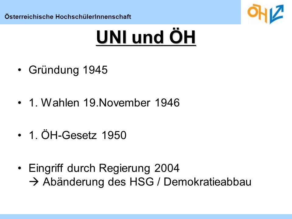 Österreichische HochschülerInnenschaft UNI und ÖH Gründung 1945 1. Wahlen 19.November 1946 1. ÖH-Gesetz 1950 Eingriff durch Regierung 2004 Abänderung