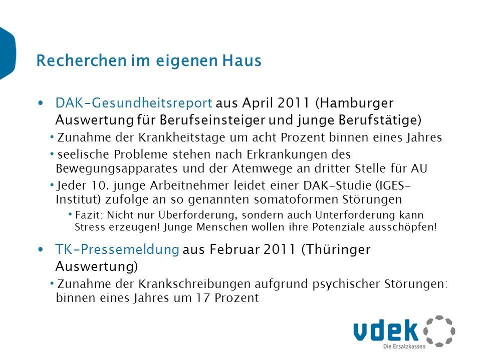 Recherchen im eigenen Haus DAK-Gesundheitsreport aus April 2011 (Hamburger Auswertung für Berufseinsteiger und junge Berufstätige) Zunahme der Krankhe