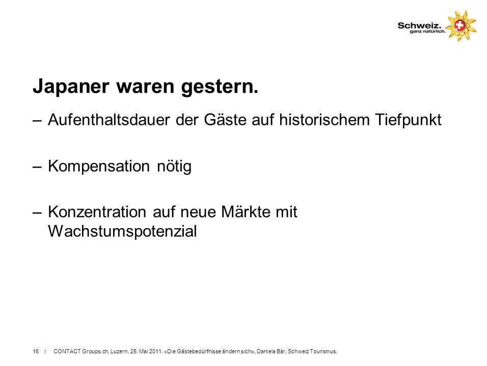 I CONTACT Groups.ch, Luzern, 25. Mai 2011. «Die Gästebedürfnisse ändern sich», Daniela Bär, Schweiz Tourismus.16 Japaner waren gestern. –Aufenthaltsda