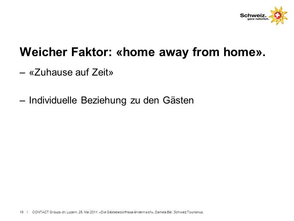 I CONTACT Groups.ch, Luzern, 25. Mai 2011. «Die Gästebedürfnisse ändern sich», Daniela Bär, Schweiz Tourismus.19 Weicher Faktor: «home away from home»