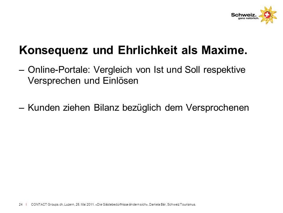 I CONTACT Groups.ch, Luzern, 25. Mai 2011. «Die Gästebedürfnisse ändern sich», Daniela Bär, Schweiz Tourismus.24 Konsequenz und Ehrlichkeit als Maxime