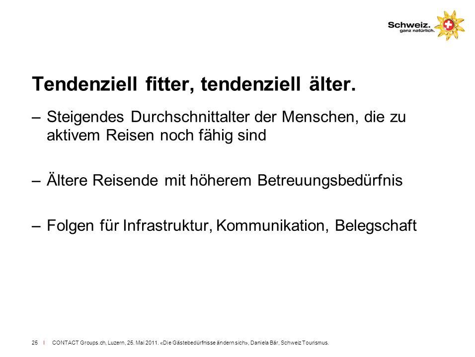 I CONTACT Groups.ch, Luzern, 25. Mai 2011. «Die Gästebedürfnisse ändern sich», Daniela Bär, Schweiz Tourismus.25 Tendenziell fitter, tendenziell älter