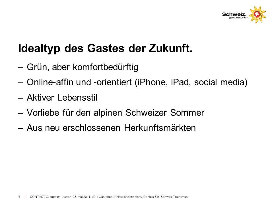 I CONTACT Groups.ch, Luzern, 25. Mai 2011. «Die Gästebedürfnisse ändern sich», Daniela Bär, Schweiz Tourismus.4 Idealtyp des Gastes der Zukunft. –Grün