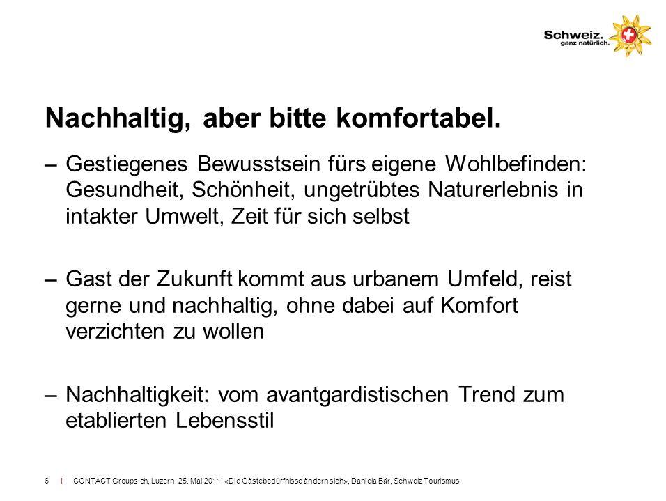 I CONTACT Groups.ch, Luzern, 25. Mai 2011. «Die Gästebedürfnisse ändern sich», Daniela Bär, Schweiz Tourismus.6 Nachhaltig, aber bitte komfortabel. –G