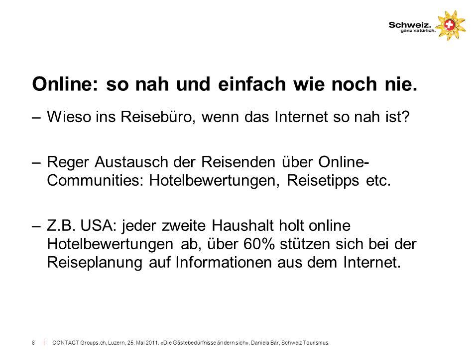 I CONTACT Groups.ch, Luzern, 25. Mai 2011. «Die Gästebedürfnisse ändern sich», Daniela Bär, Schweiz Tourismus.8 Online: so nah und einfach wie noch ni