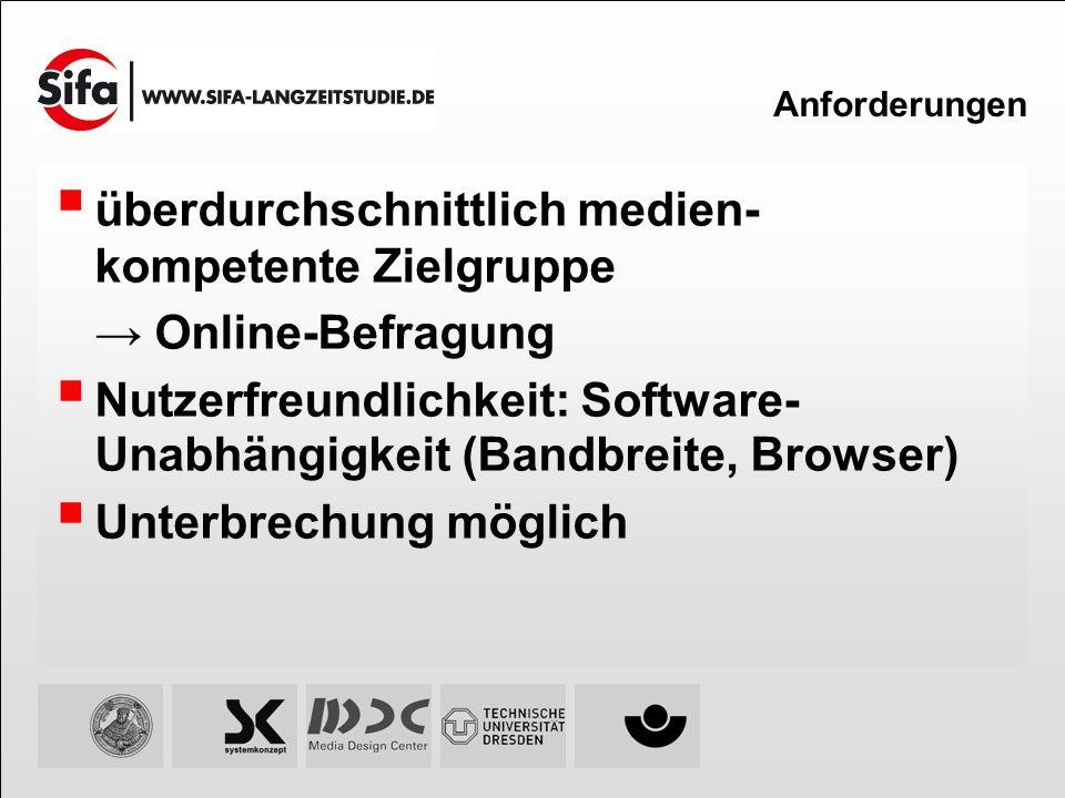 Anforderungen überdurchschnittlich medien- kompetente Zielgruppe Online-Befragung Nutzerfreundlichkeit: Software- Unabhängigkeit (Bandbreite, Browser)
