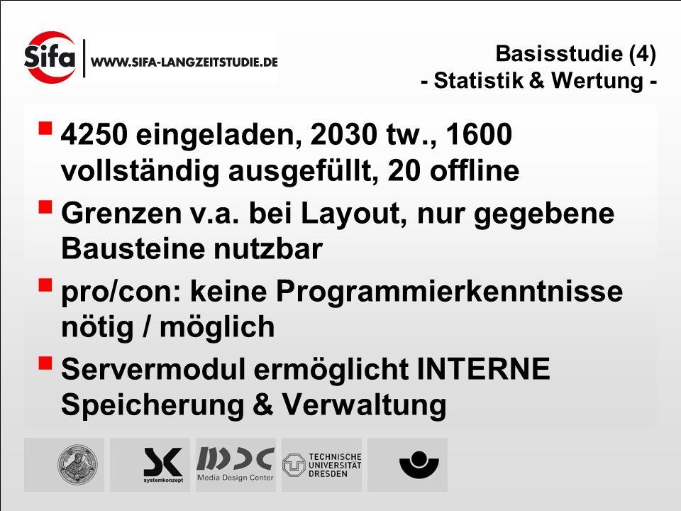 Basisstudie (4) - Statistik & Wertung - 4250 eingeladen, 2030 tw., 1600 vollständig ausgefüllt, 20 offline Grenzen v.a. bei Layout, nur gegebene Baust