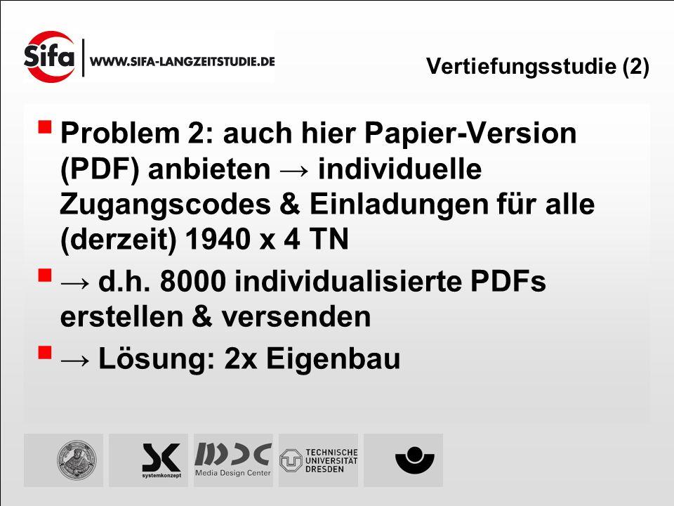 Vertiefungsstudie (2) Problem 2: auch hier Papier-Version (PDF) anbieten individuelle Zugangscodes & Einladungen für alle (derzeit) 1940 x 4 TN d.h. 8