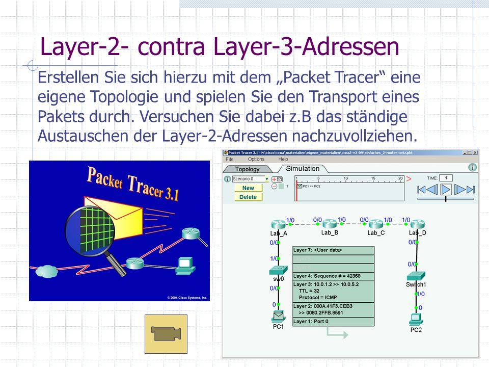 Layer-2- contra Layer-3-Adressen Erstellen Sie sich hierzu mit dem Packet Tracer eine eigene Topologie und spielen Sie den Transport eines Pakets durc