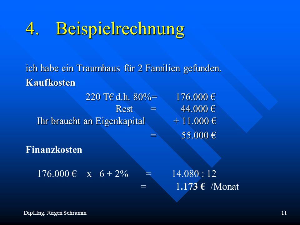 Dipl.Ing. Jürgen Schramm11 4.Beispielrechnung ich habe ein Traumhaus für 2 Familien gefunden. Kaufkosten 220 Td.h. 80%=176.000 Rest = 44.000 Ihr brauc