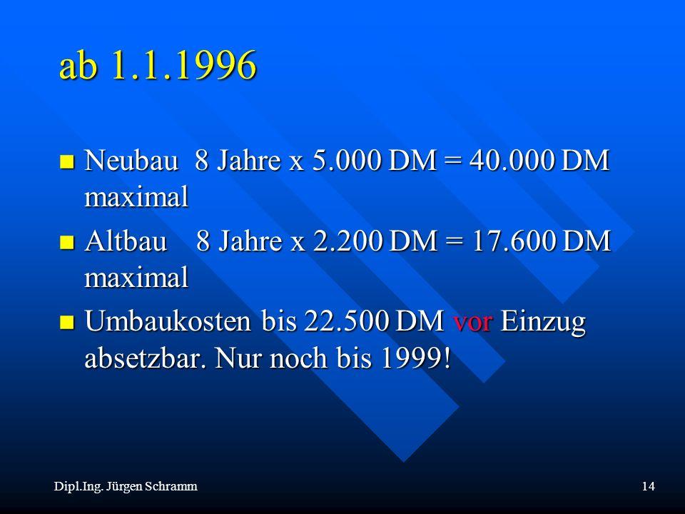 Dipl.Ing. Jürgen Schramm14 ab 1.1.1996 n Neubau 8 Jahre x 5.000 DM = 40.000 DM maximal n Altbau8 Jahre x 2.200 DM = 17.600 DM maximal n Umbaukosten bi