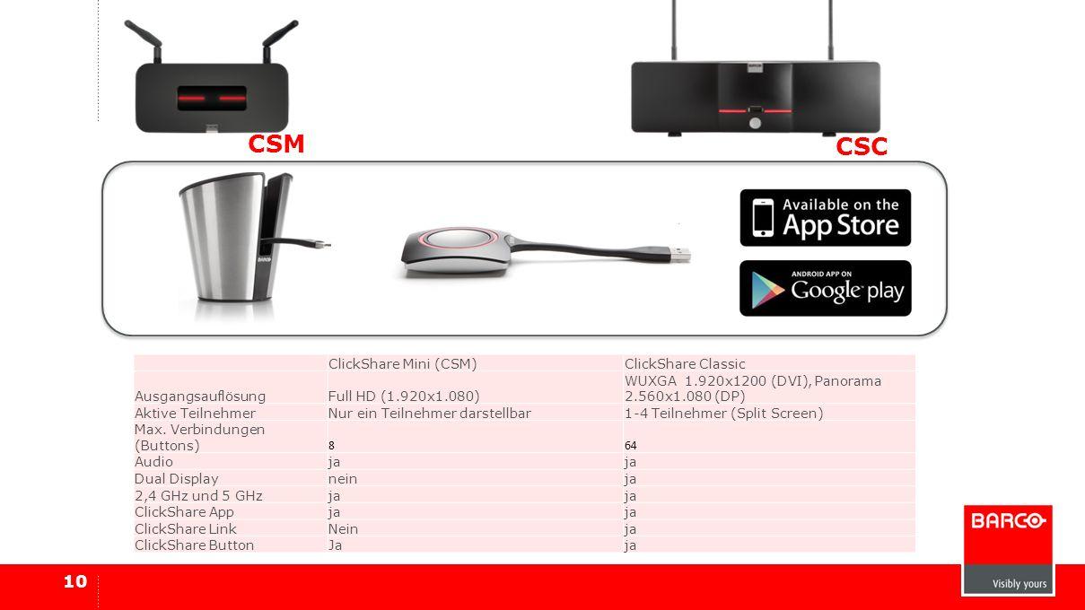 10 CSM CSC ClickShare Mini (CSM)ClickShare Classic AusgangsauflösungFull HD (1.920x1.080) WUXGA 1.920x1200 (DVI), Panorama 2.560x1.080 (DP) Aktive Tei