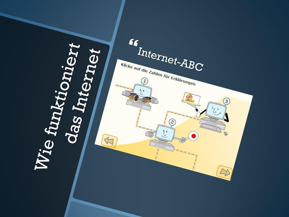 Wie funktioniert das Internet Internet-ABC Internet-ABC
