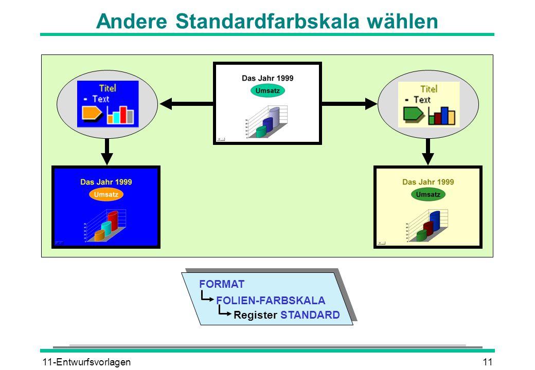 11-Entwurfsvorlagen11 Andere Standardfarbskala wählen FORMAT Register STANDARD FOLIEN-FARBSKALA