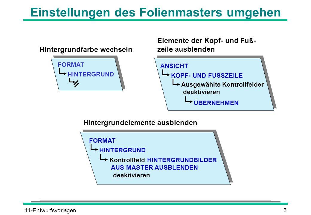 11-Entwurfsvorlagen13 Einstellungen des Folienmasters umgehen FORMAT HINTERGRUND Hintergrundfarbe wechseln ANSICHT KOPF- UND FUSSZEILE Ausgewählte Kon