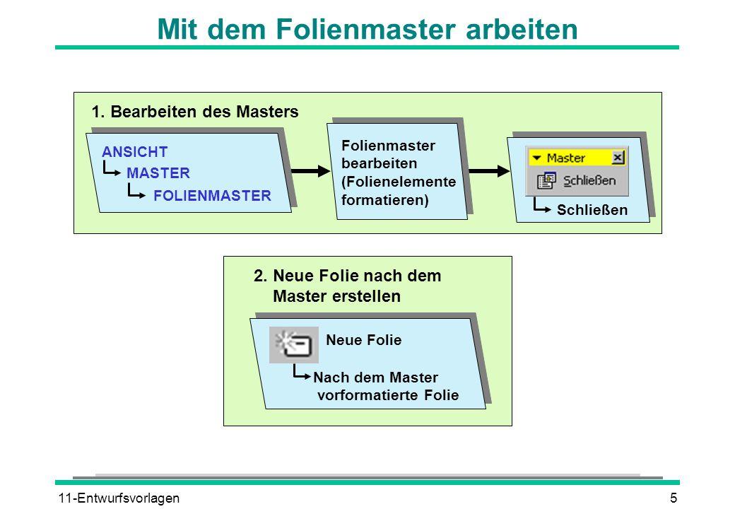 11-Entwurfsvorlagen5 Mit dem Folienmaster arbeiten ANSICHT MASTER FOLIENMASTER Folienmaster bearbeiten (Folienelemente formatieren) Schließen 1. Bearb