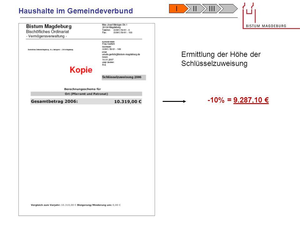 Haushalte im Gemeindeverbund -10% = 9.287,10 Ermittlung der Höhe der Schlüsselzuweisung IIIIII