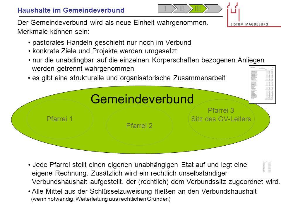 Haushalte im Gemeindeverbund Gemeindeverbund Pfarrei 1 Pfarrei 2 Pfarrei 3 Sitz des GV-Leiters pastorales Handeln geschieht nur noch im Verbund konkre