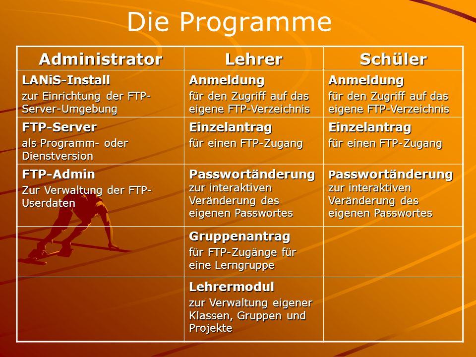 Die Programme AdministratorLehrerSchüler LANiS-Install zur Einrichtung der FTP- Server-Umgebung Anmeldung für den Zugriff auf das eigene FTP-Verzeichn