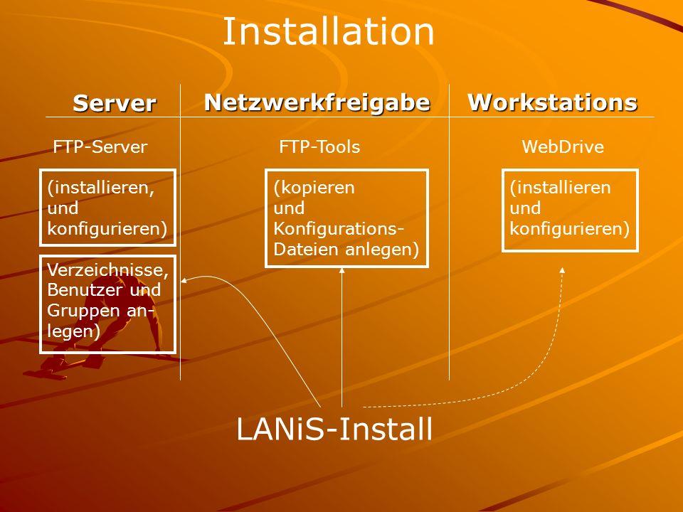 Installation Server Workstations FTP-Server (installieren, und konfigurieren) Verzeichnisse, Benutzer und Gruppen an- legen) WebDrive (installieren un