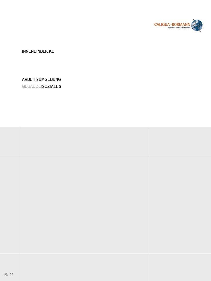 INNENEINBLICKE ARBEITSUMGEBUNG GEBÄUDE|SOZIALES 15/ 23