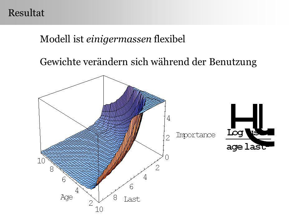 Resultat Modell ist einigermassen flexibel Gewichte verändern sich während der Benutzung