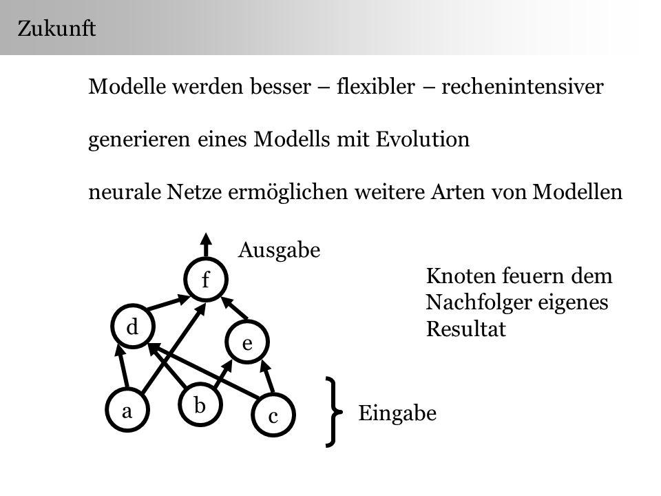 Zukunft Modelle werden besser – flexibler – rechenintensiver generieren eines Modells mit Evolution neurale Netze ermöglichen weitere Arten von Modellen a b c e d f Eingabe Ausgabe Knoten feuern dem Nachfolger eigenes Resultat