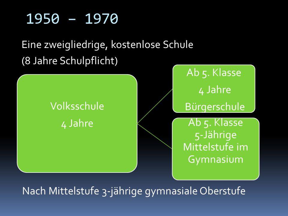 1950 – 1970 Eine zweigliedrige, kostenlose Schule (8 Jahre Schulpflicht) Volksschule 4 Jahre Ab 5. Klasse 4 Jahre Bürgerschule Ab 5. Klasse 5-Jährige