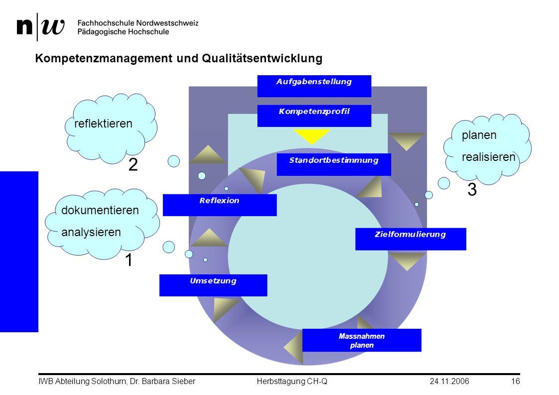 24.11.2006IWB Abteilung Solothurn, Dr. Barbara SieberHerbsttagung CH-Q16 Kompetenzmanagement und Qualitätsentwicklung dokumentieren analysieren 1 refl
