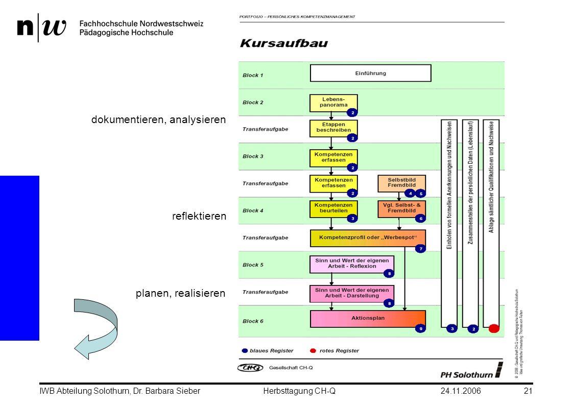 24.11.2006IWB Abteilung Solothurn, Dr. Barbara SieberHerbsttagung CH-Q21 dokumentieren, analysieren reflektieren planen, realisieren