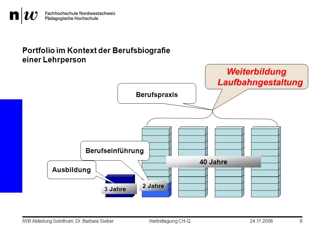 24.11.2006IWB Abteilung Solothurn, Dr. Barbara SieberHerbsttagung CH-Q8 Ausbildung 3 Jahre Weiterbildung Laufbahngestaltung 40 Jahre Berufspraxis Port
