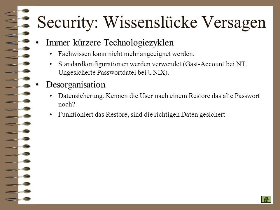Security: Wissenslücke Versagen Immer kürzere Technologiezyklen Fachwissen kann nicht mehr angeeignet werden. Standardkonfigurationen werden verwendet