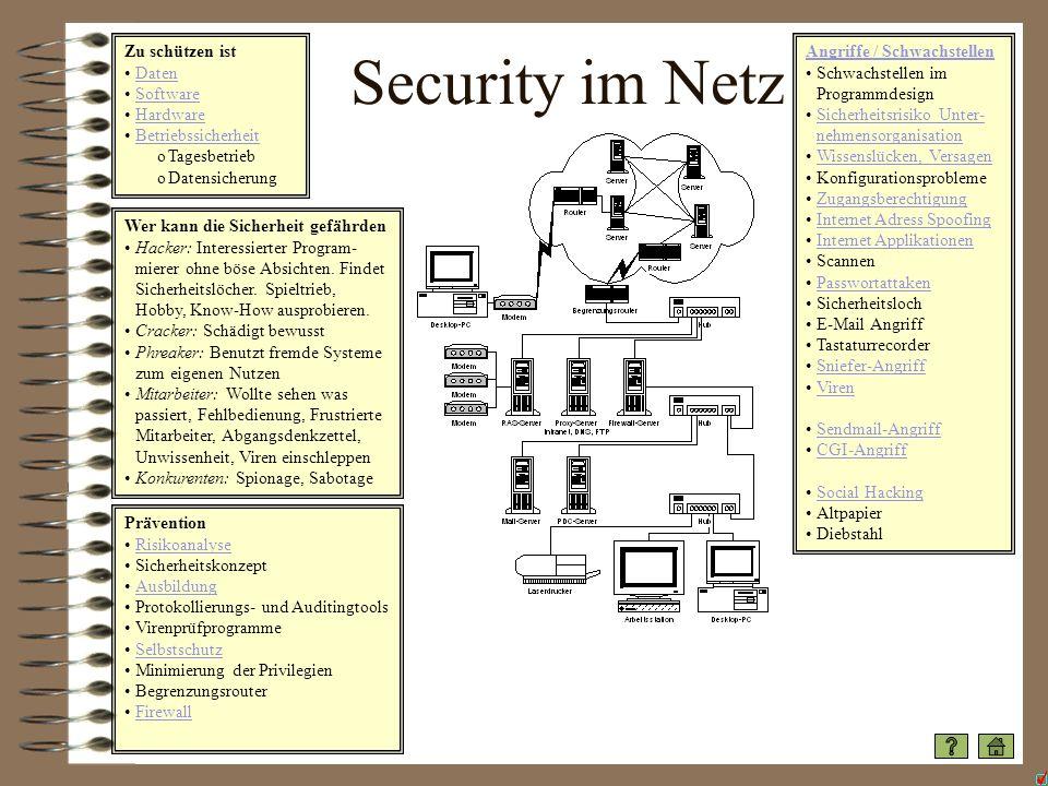 Security im Netz Zu schützen ist Daten Software Hardware Betriebssicherheit oTagesbetrieb oDatensicherung Wer kann die Sicherheit gefährden Hacker: In