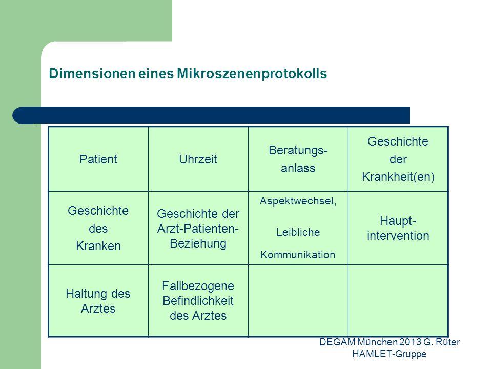 DEGAM München 2013 G. Rüter HAMLET-Gruppe Dimensionen eines Mikroszenenprotokolls PatientUhrzeit Beratungs- anlass Geschichte der Krankheit(en) Geschi