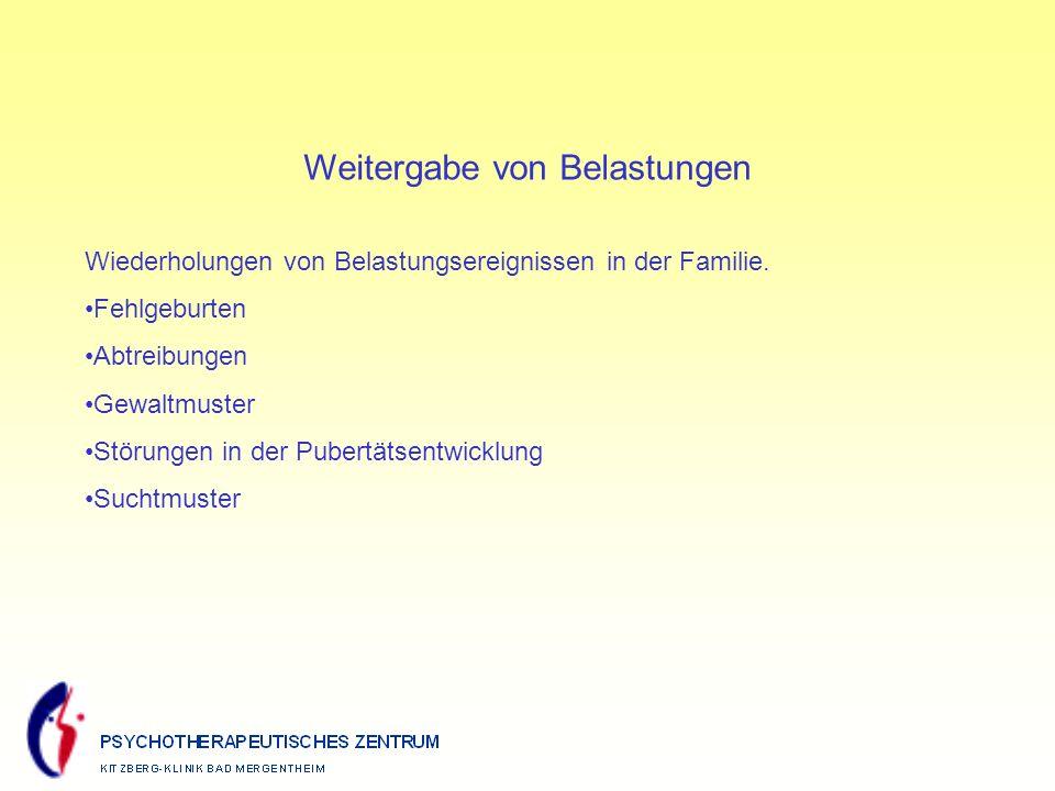 Weitergabe von Belastungen Wiederholungen von Belastungsereignissen in der Familie.