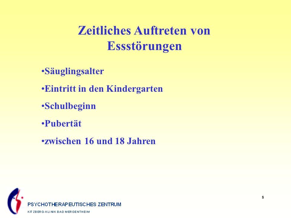 Zeitliches Auftreten von Essstörungen Säuglingsalter Eintritt in den Kindergarten Schulbeginn Pubertät zwischen 16 und 18 Jahren 8