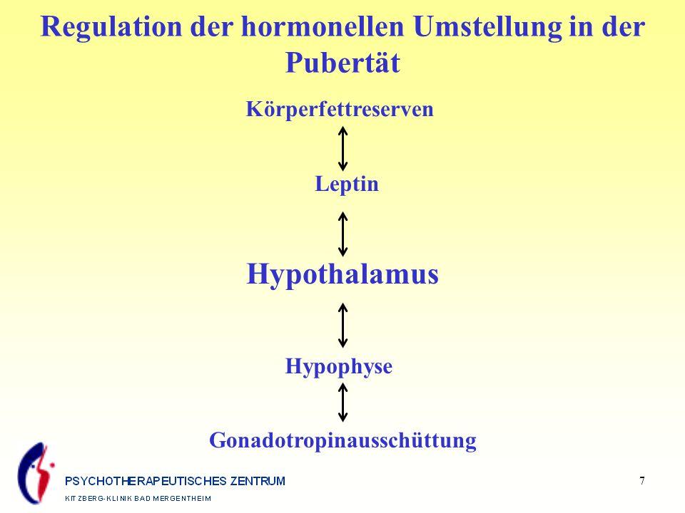 Hypothalamus Hypophyse Leptin Körperfettreserven Gonadotropinausschüttung Regulation der hormonellen Umstellung in der Pubertät 7